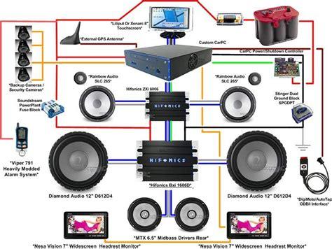 free download ebooks Car Radio Audio Manual.pdf