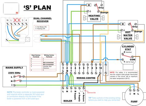 free download ebooks Carrier Heating Thermostat Wiring Diagram Free Download