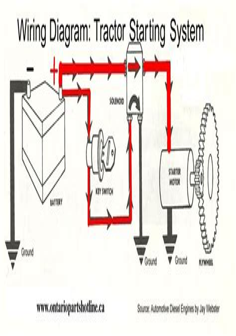 free download ebooks Case Tractor Starter Wiring Diagram