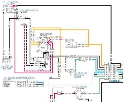 free download ebooks Caterpillar 257b Wiring Diagram