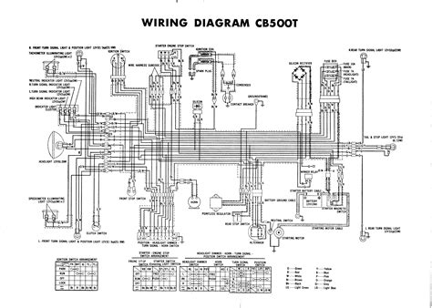 free download ebooks Cb500t Wiring Diagram