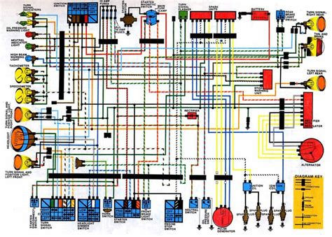 free download ebooks Cb650c Wiring Diagram