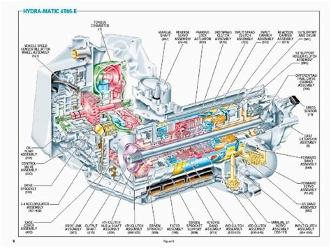 free download ebooks Chevrolet Impala Transmission Wiring Diagram