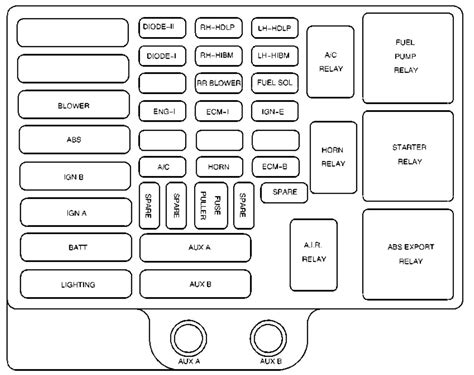 free download ebooks Chevy Express Fuse Box Diagram