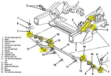free download ebooks Chevy Silverado Front End Parts Diagram