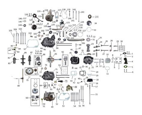 free download ebooks Chinese 110cc Atv Engine Diagram