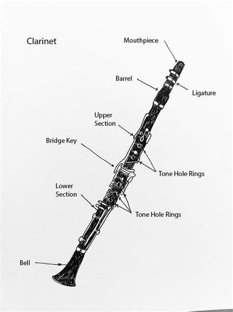 free download ebooks Clarinet Diagram