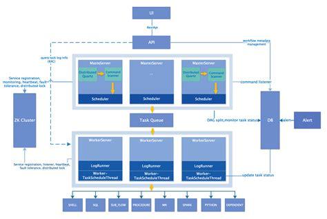 free download ebooks Content Architecture Diagram