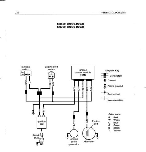 free download ebooks Crf 50 Wiring Diagram