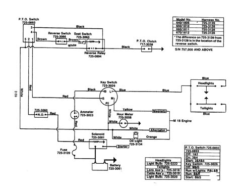 free download ebooks Cub Cadet Lt1045 Pto Switch Wiring Diagram