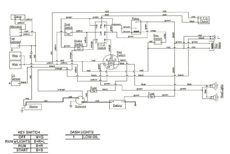 free download ebooks Cub Cadet Wiring Diagram Switch