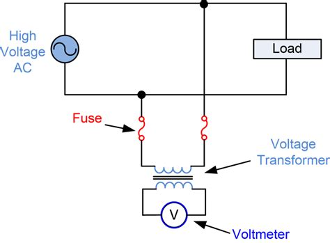 free download ebooks Current Transformer Diagram