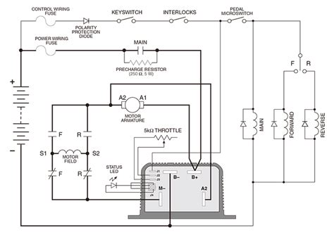 free download ebooks Curtis Dc Motor Controller Wiring Diagram
