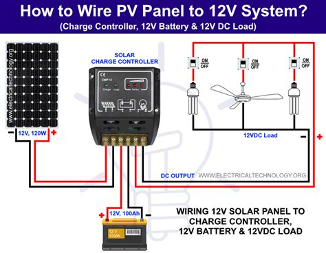 free download ebooks Dc Loads Solar Wiring Diagrams
