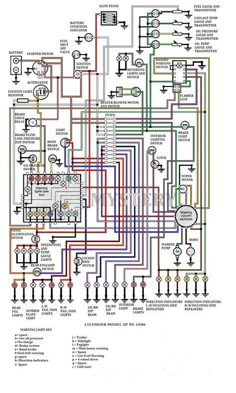 free download ebooks Defender 90 Wiring Diagram
