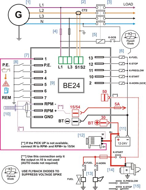 diesel generator wiring diagram images diesel generator wiring diesel generator control panel wiring diagram genset