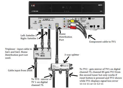 free download ebooks Dish 722k Wiring Diagram