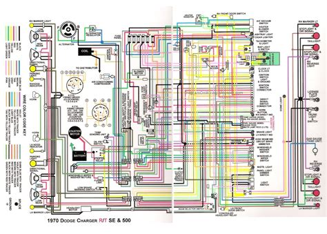 free download ebooks Dodge Charger Diagram