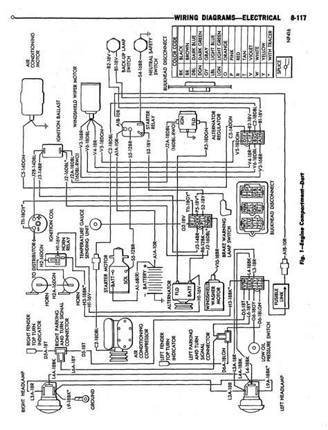 free download ebooks Dodge Dart Wiring Diagram