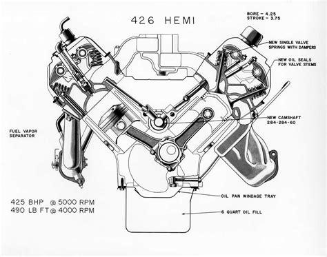 free download ebooks Dodge Hemi Motor Diagram