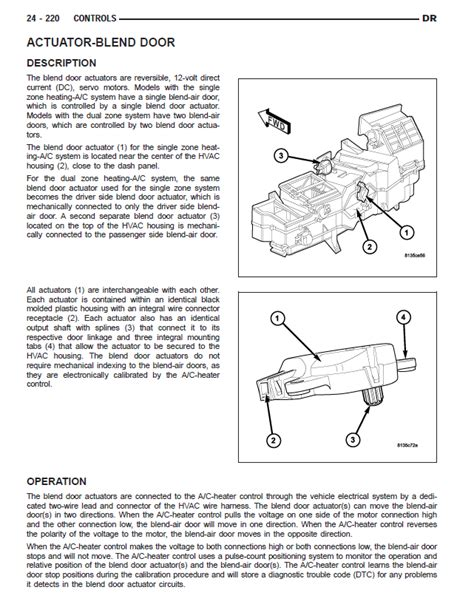 free download ebooks Dodge Ram 2500 Owners Manual.pdf