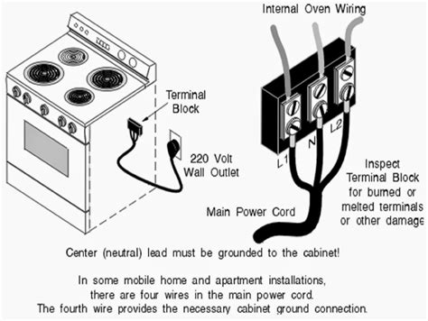 free download ebooks Electric Oven Wiring