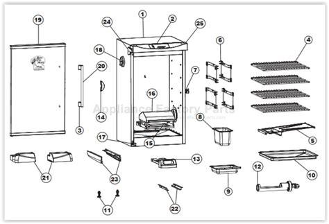 free download ebooks Electric Smoker Wiring Diagram