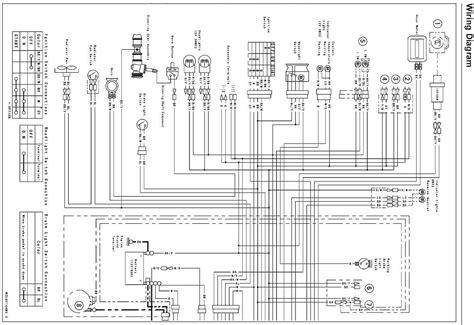 free download ebooks Electrical Wiring Diagrams Kawasaki Mule 620