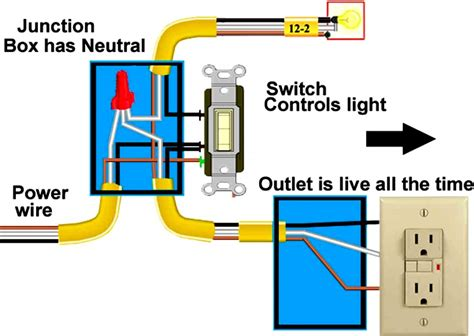 free download ebooks Electrical Wiring Diagrams Light Switch Outlet
