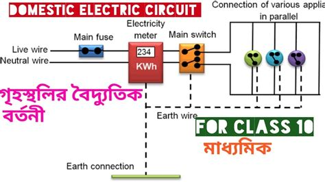 electrical wiring symbols l n images yamaha fz wiring schematic electricity domestic electric ac wiring live and