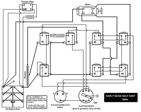 free download ebooks Ez Go Golf Cart Battery Wiring Diagram
