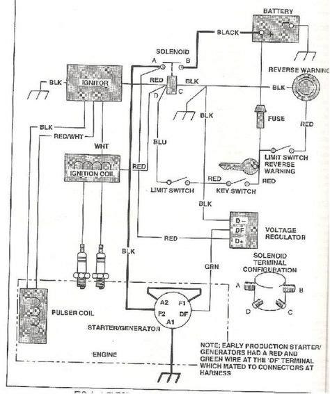 free download ebooks Ez Go Golf Cart Wiring Diagram 1986 Ezgo