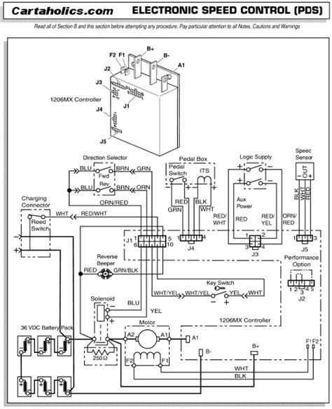 free download ebooks Ez Go Pds Wiring Diagram