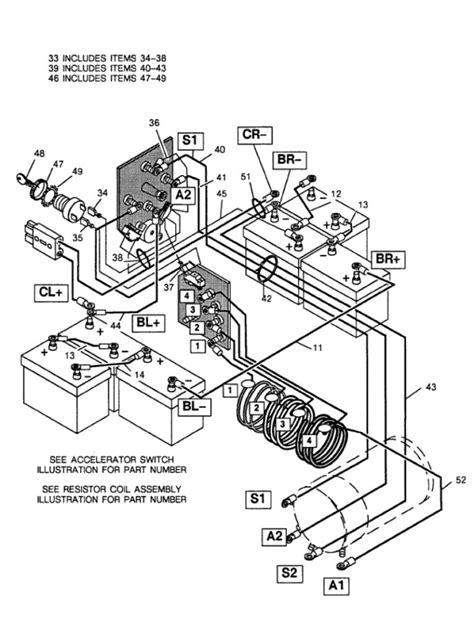 free download ebooks Ez Go Wiring Diagram Breakdown