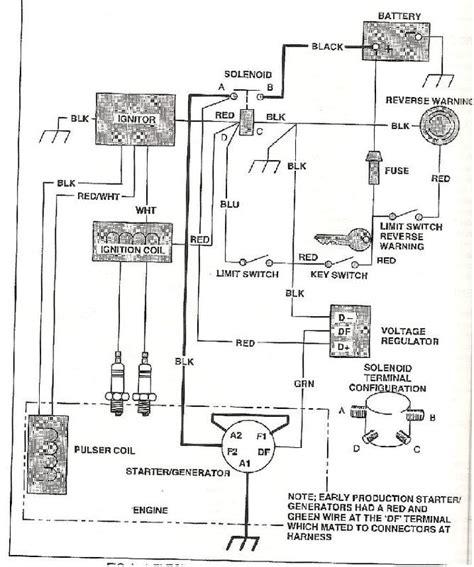 free download ebooks Ez Go Wiring Diagram Cdi