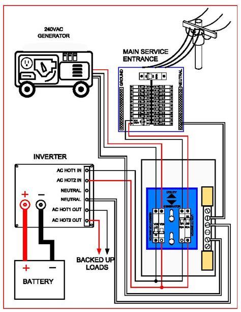 free download ebooks Ezgenerator Switch Wiring Diagram