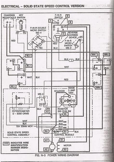 free download ebooks Ezgo Cart Wiring Diagram