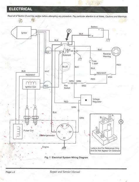 free download ebooks Ezgo Gas Cart Wiring Diagram