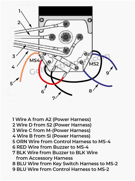 free download ebooks Ezgo Golf Cart Forward Reverse Switch Wiring Diagram