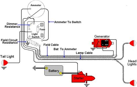 free download ebooks Farmall Tractor Electrical Wiring