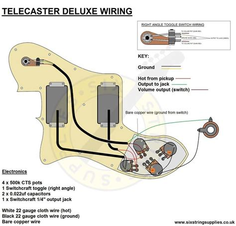 free download ebooks Fender 72 Telecaster Deluxe Wiring Diagram