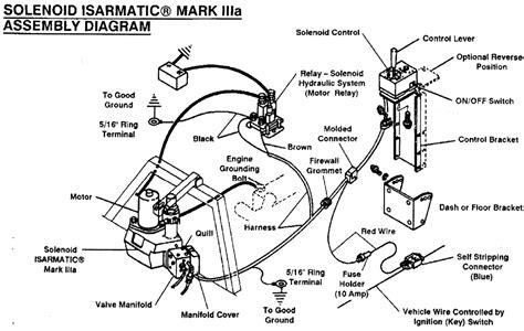 free download ebooks Fisher Plow Hydraulic Wiring Diagram