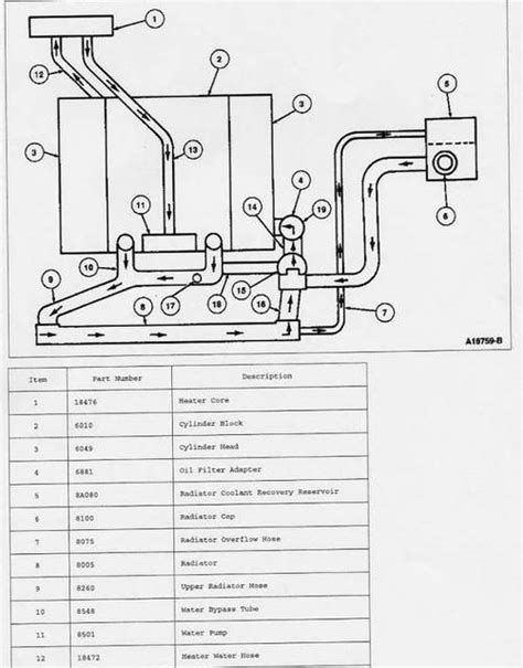 free download ebooks Ford 4 6 Engine Oil System Diagram