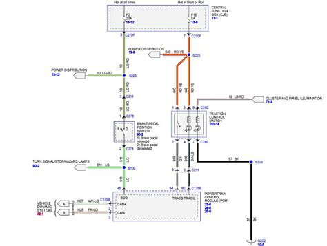 free download ebooks Ford Abs System Wiring Diagram