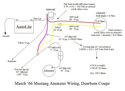 free download ebooks Ford Ammeter Wiring Diagram