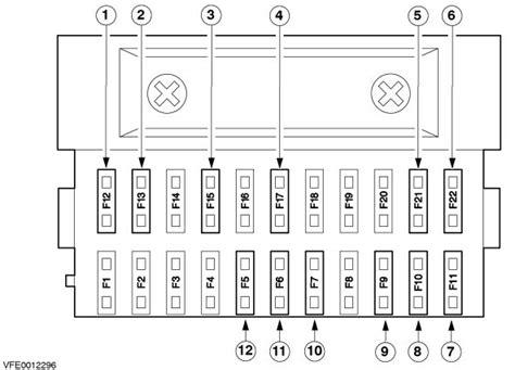 free download ebooks Ford Bantam Fuse Box Diagram