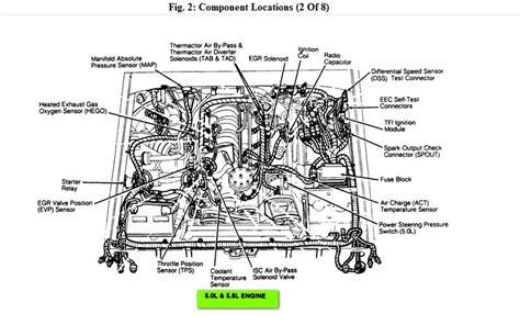 free download ebooks Ford Bronco Engine Diagram