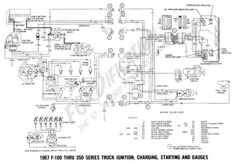 free download ebooks Ford Econoline Wiring Diagrams