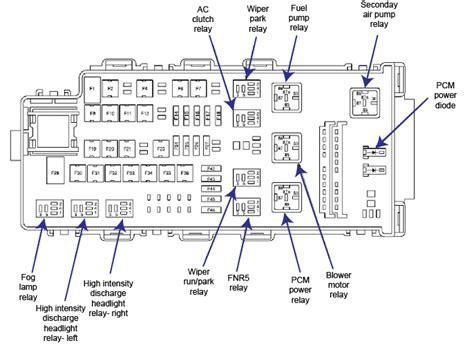 free download ebooks Ford Fusion Fuse Diagram