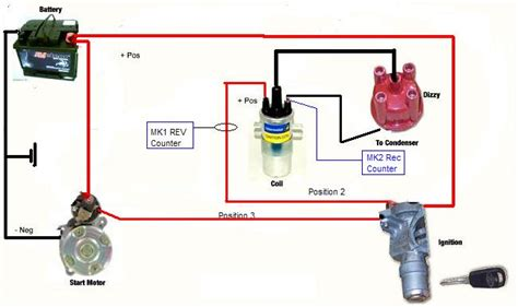 free download ebooks Ford Pinto Starter Wiring